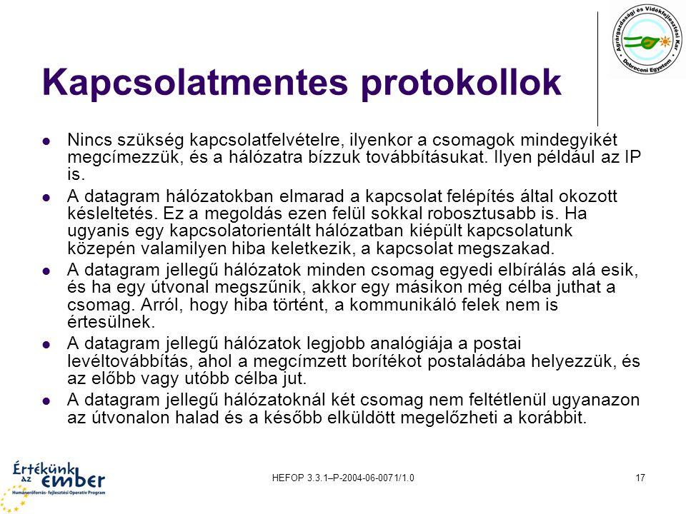HEFOP 3.3.1–P-2004-06-0071/1.017 Kapcsolatmentes protokollok Nincs szükség kapcsolatfelvételre, ilyenkor a csomagok mindegyikét megcímezzük, és a hálózatra bízzuk továbbításukat.