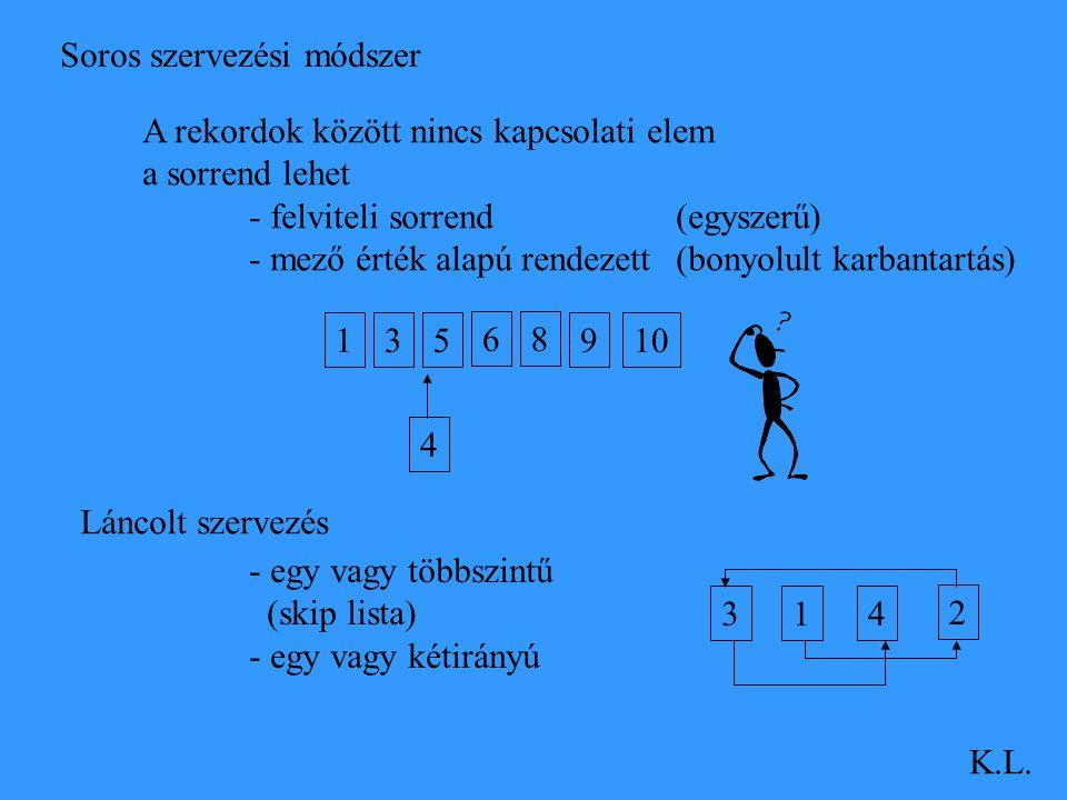 Soros szervezési módszer A rekordok között nincs kapcsolati elem a sorrend lehet - felviteli sorrend(egyszerű) - mező érték alapú rendezett(bonyolult