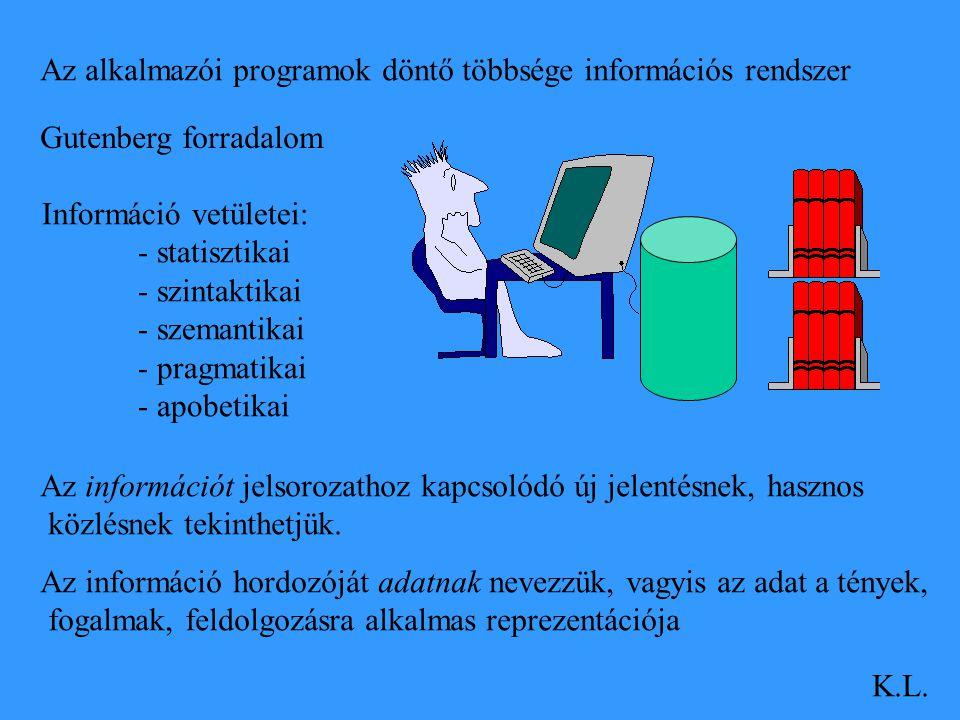 Az alkalmazói programok döntő többsége információs rendszer Gutenberg forradalom Információ vetületei: - statisztikai - szintaktikai - szemantikai - p