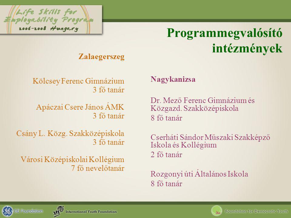 Programmegvalósító intézmények Zalaegerszeg Kölcsey Ferenc Gimnázium 3 fő tanár Apáczai Csere János ÁMK 3 fő tanár Csány L. Közg. Szakközépiskola 3 fő
