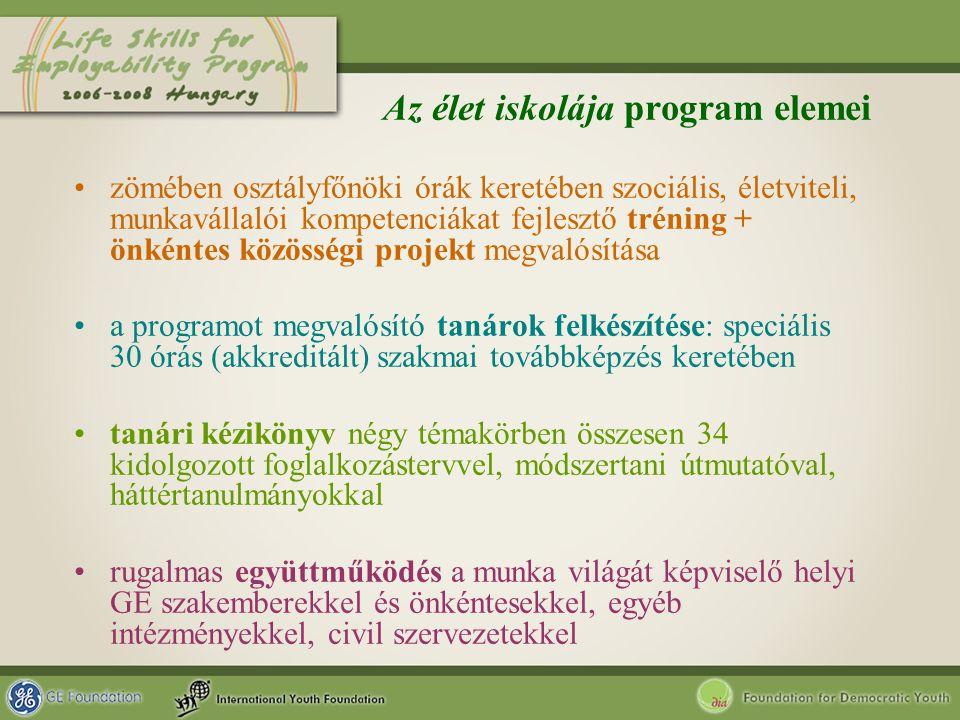Az élet iskolája program elemei zömében osztályfőnöki órák keretében szociális, életviteli, munkavállalói kompetenciákat fejlesztő tréning + önkéntes