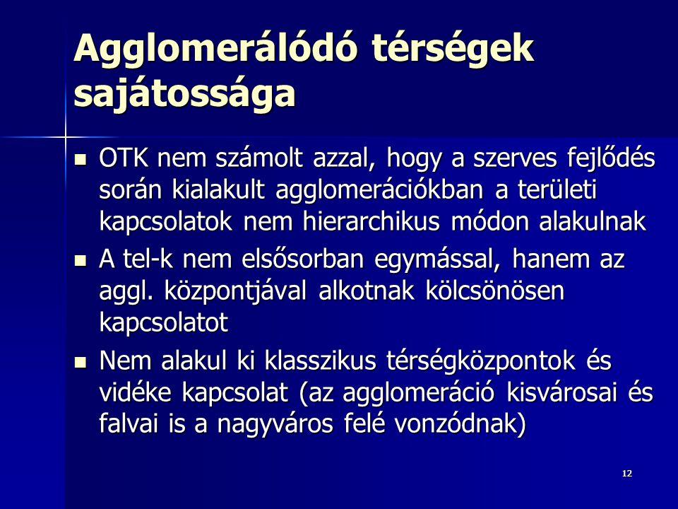 1212 Agglomerálódó térségek sajátossága OTK nem számolt azzal, hogy a szerves fejlődés során kialakult agglomerációkban a területi kapcsolatok nem hie