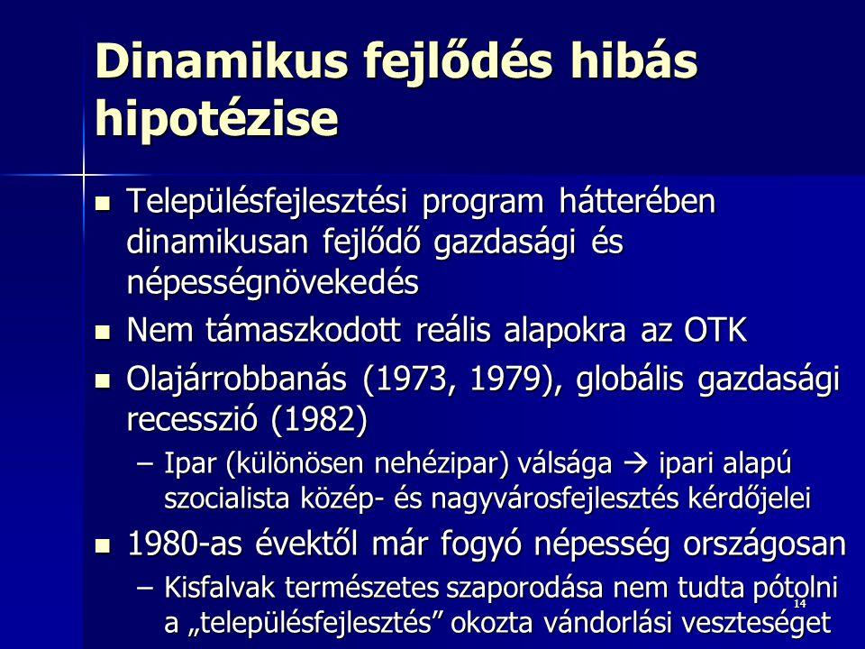 """1414 Dinamikus fejlődés hibás hipotézise Településfejlesztési program hátterében dinamikusan fejlődő gazdasági és népességnövekedés Településfejlesztési program hátterében dinamikusan fejlődő gazdasági és népességnövekedés Nem támaszkodott reális alapokra az OTK Nem támaszkodott reális alapokra az OTK Olajárrobbanás (1973, 1979), globális gazdasági recesszió (1982) Olajárrobbanás (1973, 1979), globális gazdasági recesszió (1982) –Ipar (különösen nehézipar) válsága  ipari alapú szocialista közép- és nagyvárosfejlesztés kérdőjelei 1980-as évektől már fogyó népesség országosan 1980-as évektől már fogyó népesség országosan –Kisfalvak természetes szaporodása nem tudta pótolni a """"településfejlesztés okozta vándorlási veszteséget"""