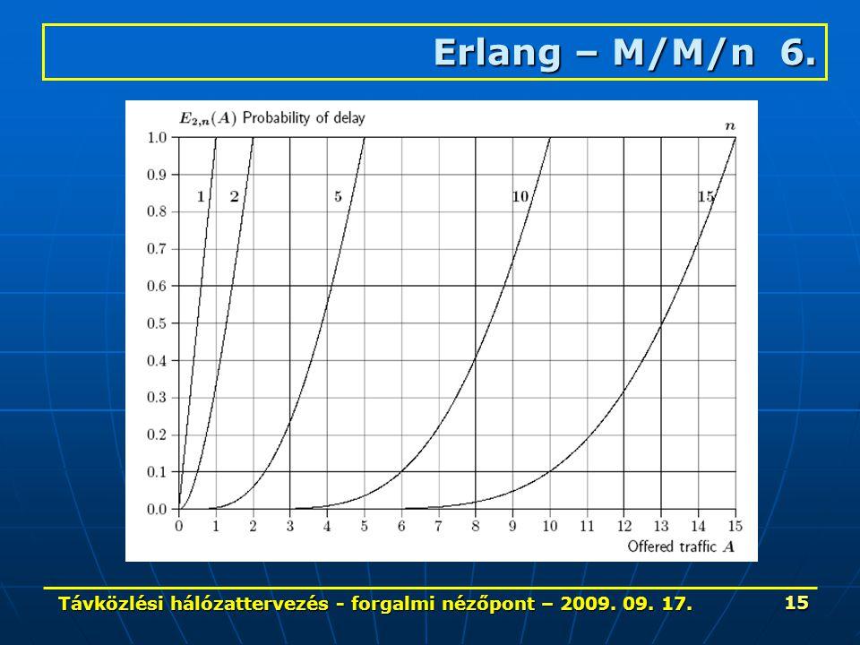 Távközlési hálózattervezés - forgalmi nézőpont – 2009. 09. 17. 15 Erlang – M/M/n 6.