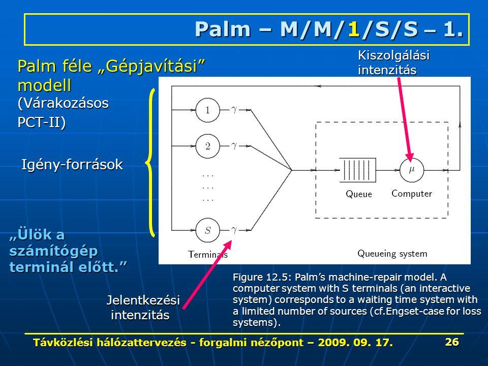 """Távközlési hálózattervezés - forgalmi nézőpont – 2009. 09. 17. 26 Palm – M/M/1/S/S – 1. Palm féle """"Gépjavítási"""" modell (Várakozásos PCT-II) Igény-forr"""