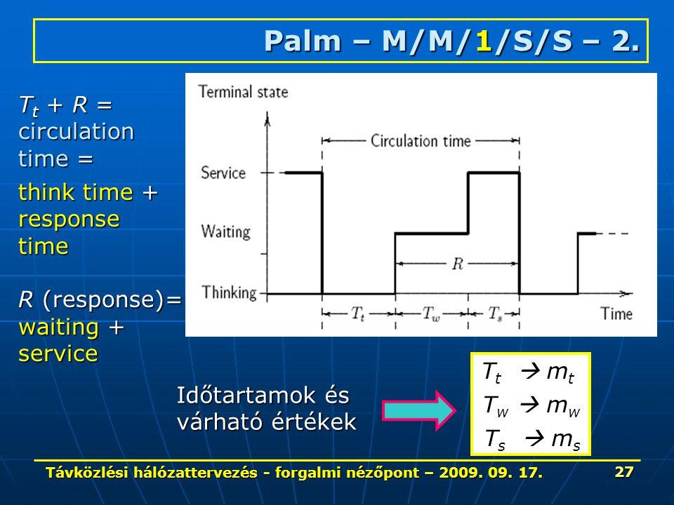 Távközlési hálózattervezés - forgalmi nézőpont – 2009. 09. 17. 27 Palm – M/M/1/S/S – 2. think time + responsetime R (response)= waiting + service T t