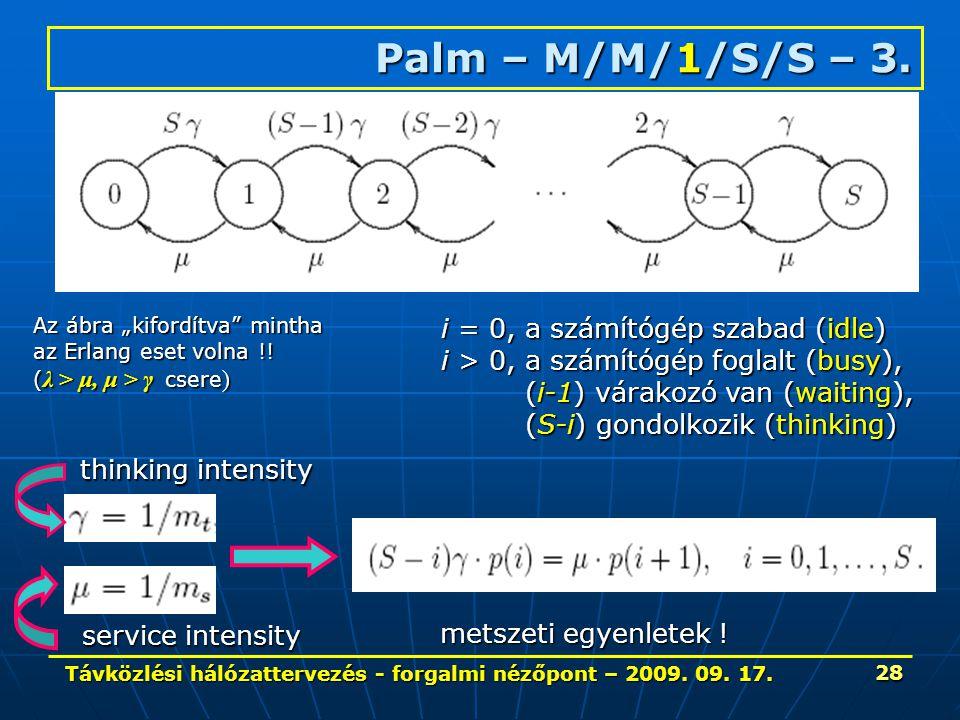 Távközlési hálózattervezés - forgalmi nézőpont – 2009. 09. 17. 28 Palm – M/M/1/S/S – 3. i = 0, a számítógép szabad (idle) i > 0, a számítógép foglalt
