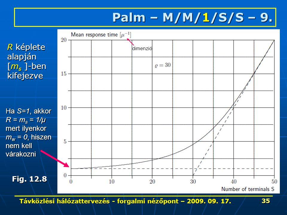 Távközlési hálózattervezés - forgalmi nézőpont – 2009. 09. 17. 35 Palm – M/M/1/S/S – 9. R képlete alapján [m s ]-ben kifejezve Fig. 12.8 dimenzió Ha S