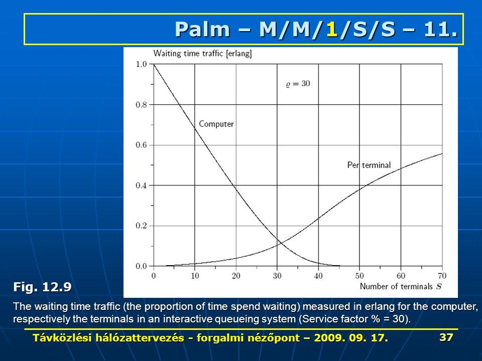 Távközlési hálózattervezés - forgalmi nézőpont – 2009. 09. 17. 37 Palm – M/M/1/S/S – 11. Fig. 12.9 The waiting time traffic (the proportion of time sp