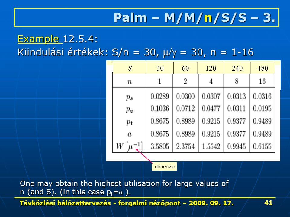 Távközlési hálózattervezés - forgalmi nézőpont – 2009. 09. 17. 41 Palm – M/M/n/S/S – 3. Example 12.5.4: Kiindulási értékek: S/n = 30, μ/  = 30, n = 1