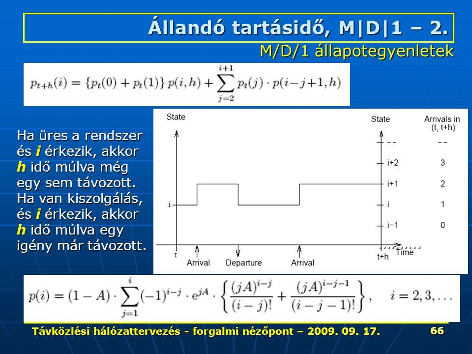 Távközlési hálózattervezés - forgalmi nézőpont – 2009. 09. 17. 66 Állandó tartásidő, M|D|1 – 2. ………. Ha üres a rendszer és i érkezik, akkor h idő múlv
