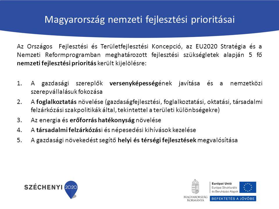 Terület- és Településfejlesztési Operatív Program (TOP) Fő cél: (1)Gazdaságélénkítés és foglalkoztatás növelés helyi feltételeinek biztosítása (2)Vállalkozásbarát, népességmegtartó településfejlesztés Forrás: 1051,2 Mrd Ft Kulcsszereplők a tervezésben és a végrehajtásban: a megyék és MJV-k Kedvezményezettek: önkormányzatok, közintézmények, önkormányzati többségi tulajdonú vállalkozások, egyházak, civilszervezetek Végrehajtás: 272/2014.