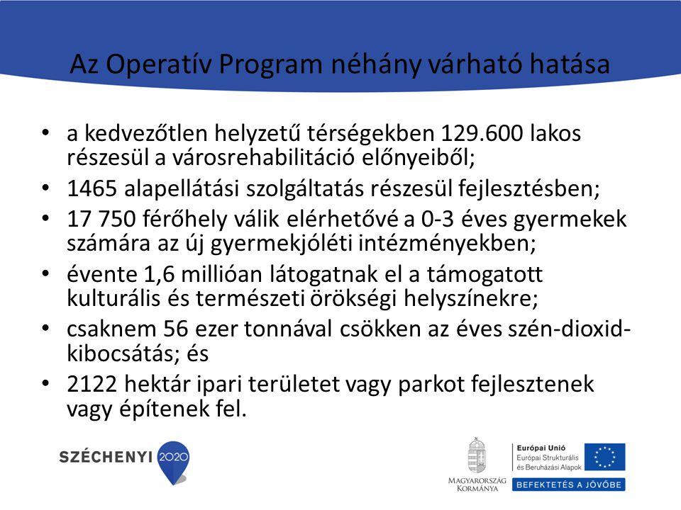 Az Operatív Program néhány várható hatása a kedvezőtlen helyzetű térségekben 129.600 lakos részesül a városrehabilitáció előnyeiből; 1465 alapellátási szolgáltatás részesül fejlesztésben; 17 750 férőhely válik elérhetővé a 0-3 éves gyermekek számára az új gyermekjóléti intézményekben; évente 1,6 millióan látogatnak el a támogatott kulturális és természeti örökségi helyszínekre; csaknem 56 ezer tonnával csökken az éves szén-dioxid- kibocsátás; és 2122 hektár ipari területet vagy parkot fejlesztenek vagy építenek fel.