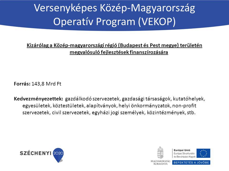Versenyképes Közép-Magyarország Operatív Program (VEKOP) Kizárólag a Közép-magyarországi régió (Budapest és Pest megye) területén megvalósuló fejlesztések finanszírozására Forrás: 143,8 Mrd Ft Kedvezményezettek: gazdálkodó szervezetek, gazdasági társaságok, kutatóhelyek, egyesületek, köztestületek, alapítványok, helyi önkormányzatok, non-profit szervezetek, civil szervezetek, egyházi jogi személyek, közintézmények, stb.