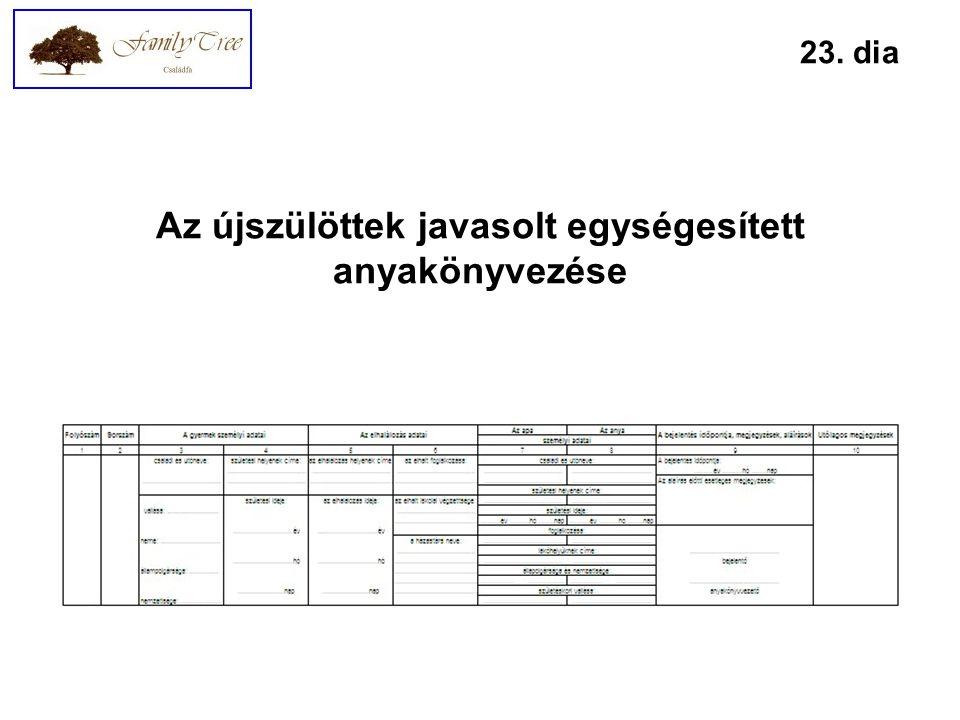 Az újszülöttek javasolt egységesített anyakönyvezése 23. dia