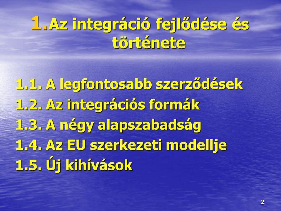 2 1.Az integráció fejlődése és története 1.1. A legfontosabb szerződések 1.2.
