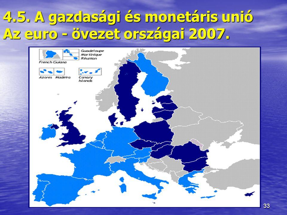 33 4.5. A gazdasági és monetáris unió Az euro - övezet országai 2007.