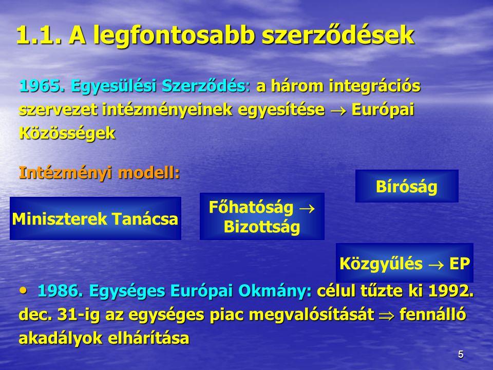 36 6.Hazánk útja az Európai Unióba 1991. december 16.