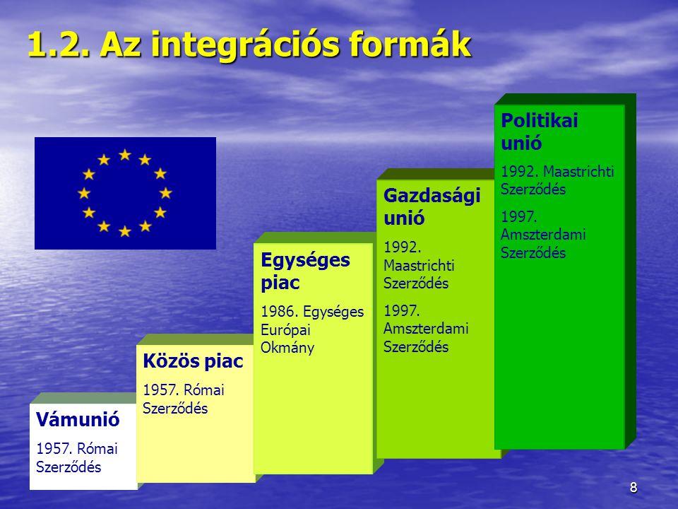 8 1.2.Az integrációs formák Vámunió 1957. Római Szerződés Közös piac 1957.