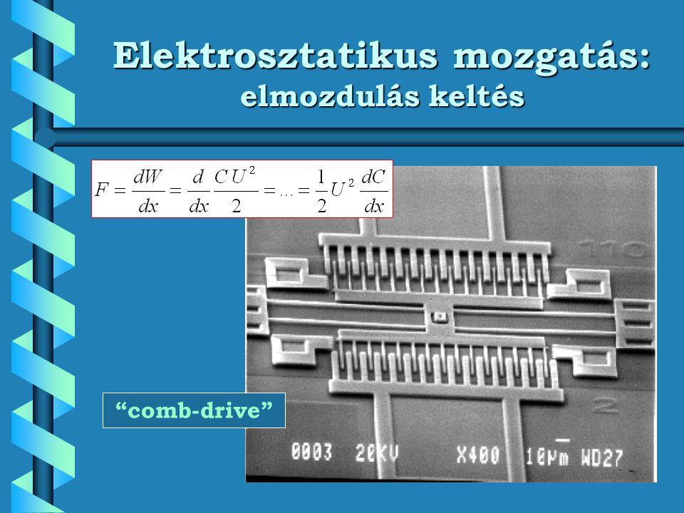 Elektrosztatikus mozgatás: elmozdulás keltés comb-drive