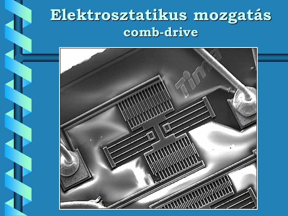 Elektrosztatikus mozgatás comb-drive