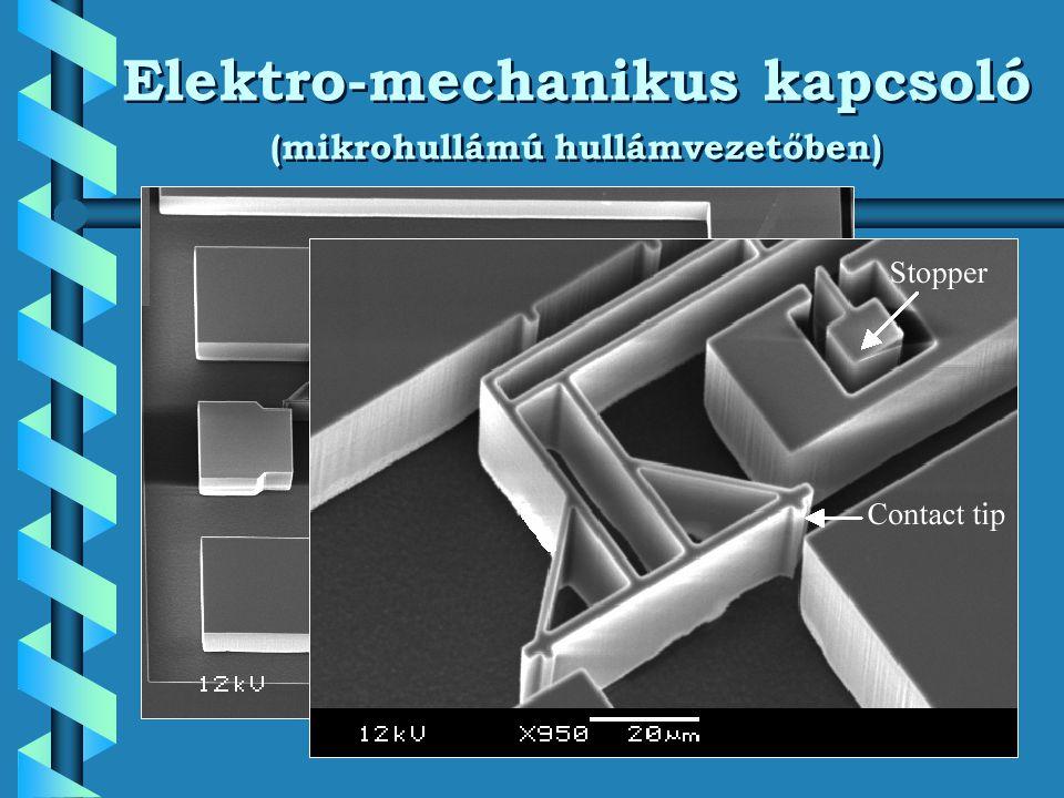 Elektro-mechanikus kapcsoló (mikrohullámú hullámvezetőben)