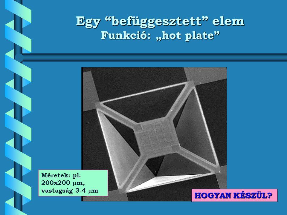 Elektrosztatikus mozgatás: billenõtükrös fénymodulátor Ez egy MOEMS: Micro- Opto- Electro- Mechanical System