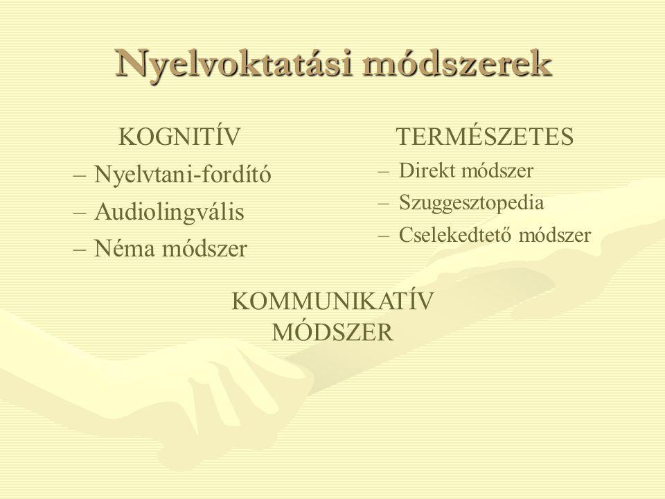 Nyelvoktatási módszerek KOGNITÍV – –Nyelvtani-fordító – –Audiolingvális – –Néma módszer TERMÉSZETES –Direkt módszer –Szuggesztopedia –Cselekedtető módszer KOMMUNIKATÍV MÓDSZER