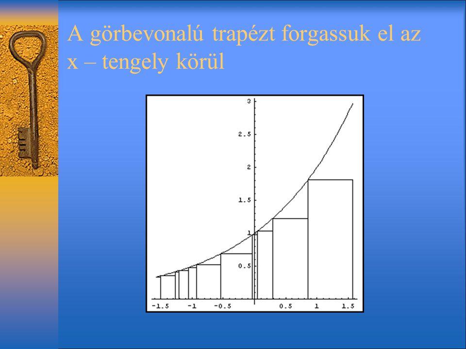 A görbevonalú trapézt forgassuk el az x – tengely körül