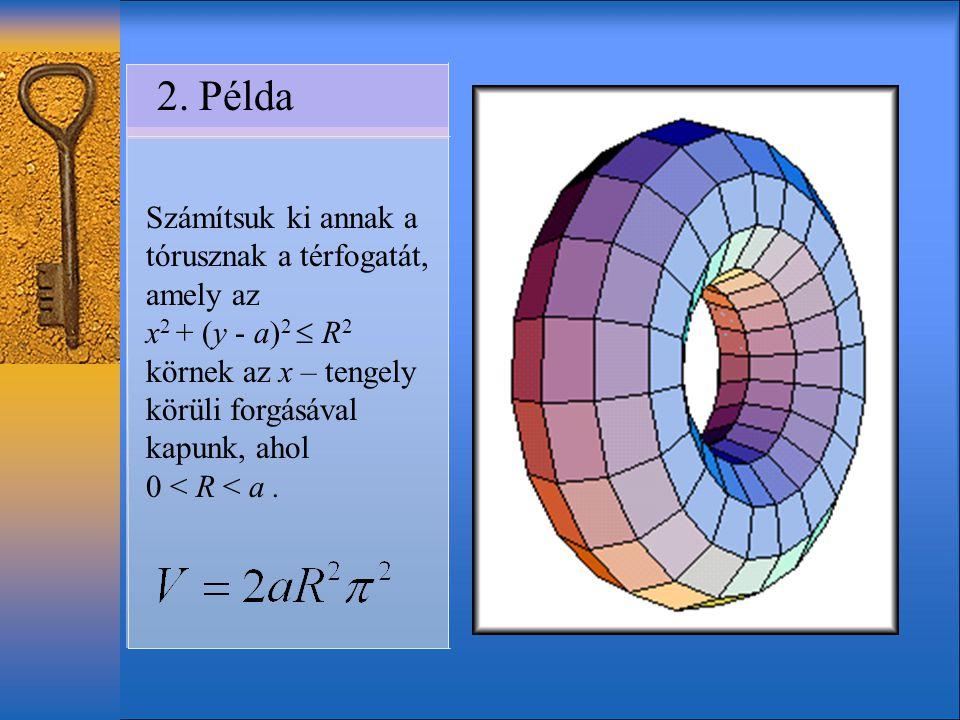 2. Példa Számítsuk ki annak a tórusznak a térfogatát, amely az x 2 + (y - a) 2  R 2 körnek az x – tengely körüli forgásával kapunk, ahol 0 < R < a.