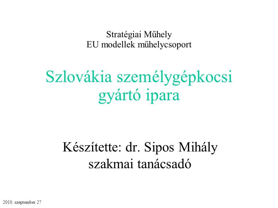 Stratégiai Műhely EU modellek műhelycsoport Szlovákia személygépkocsi gyártó ipara Készítette: dr.