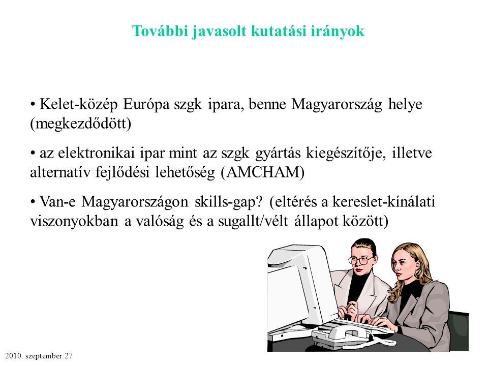 További javasolt kutatási irányok Kelet-közép Európa szgk ipara, benne Magyarország helye (megkezdődött) az elektronikai ipar mint az szgk gyártás kiegészítője, illetve alternatív fejlődési lehetőség (AMCHAM) Van-e Magyarországon skills-gap.