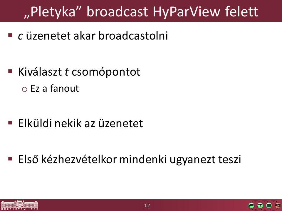 """12 """"Pletyka broadcast HyParView felett  c üzenetet akar broadcastolni  Kiválaszt t csomópontot o Ez a fanout  Elküldi nekik az üzenetet  Első kézhezvételkor mindenki ugyanezt teszi"""