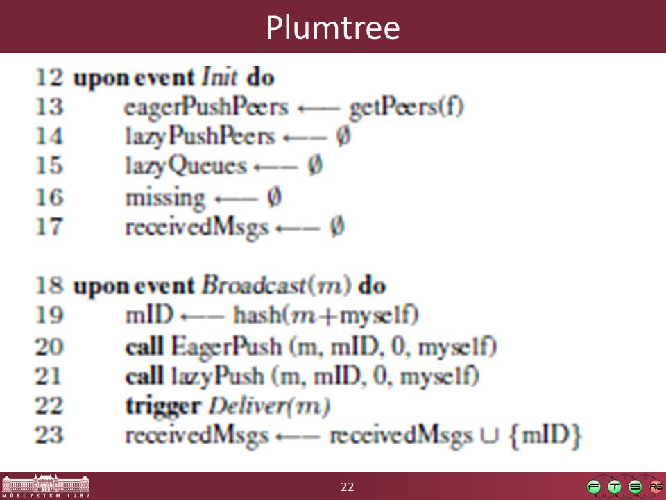 22 Plumtree