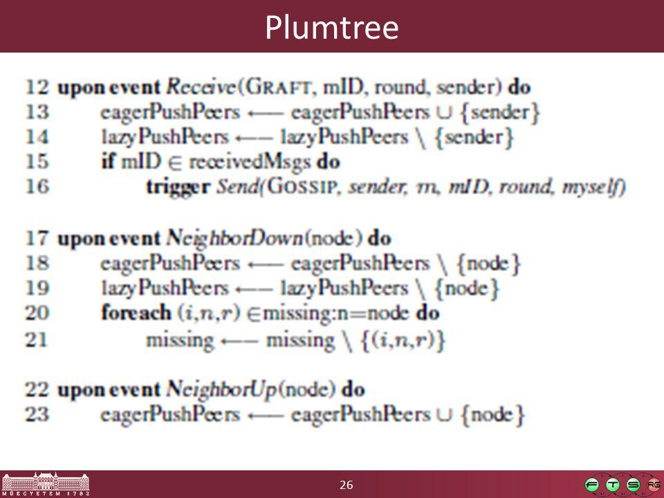 26 Plumtree
