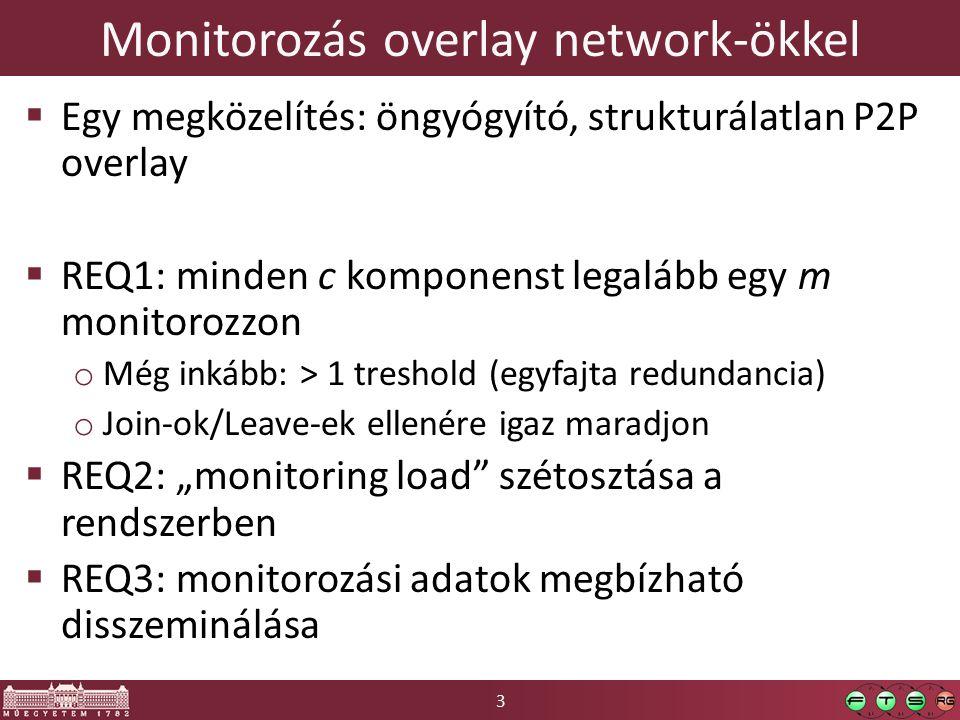 """3 Monitorozás overlay network-ökkel  Egy megközelítés: öngyógyító, strukturálatlan P2P overlay  REQ1: minden c komponenst legalább egy m monitorozzon o Még inkább: > 1 treshold (egyfajta redundancia) o Join-ok/Leave-ek ellenére igaz maradjon  REQ2: """"monitoring load szétosztása a rendszerben  REQ3: monitorozási adatok megbízható disszeminálása"""