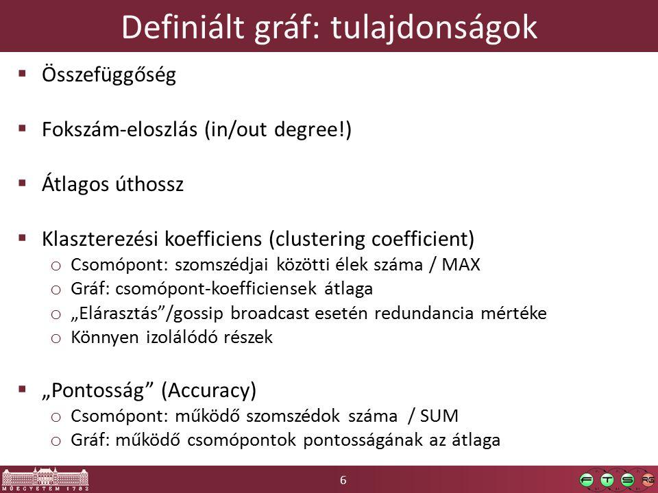 """6 Definiált gráf: tulajdonságok  Összefüggőség  Fokszám-eloszlás (in/out degree!)  Átlagos úthossz  Klaszterezési koefficiens (clustering coefficient) o Csomópont: szomszédjai közötti élek száma / MAX o Gráf: csomópont-koefficiensek átlaga o """"Elárasztás /gossip broadcast esetén redundancia mértéke o Könnyen izolálódó részek  """"Pontosság (Accuracy) o Csomópont: működő szomszédok száma / SUM o Gráf: működő csomópontok pontosságának az átlaga"""