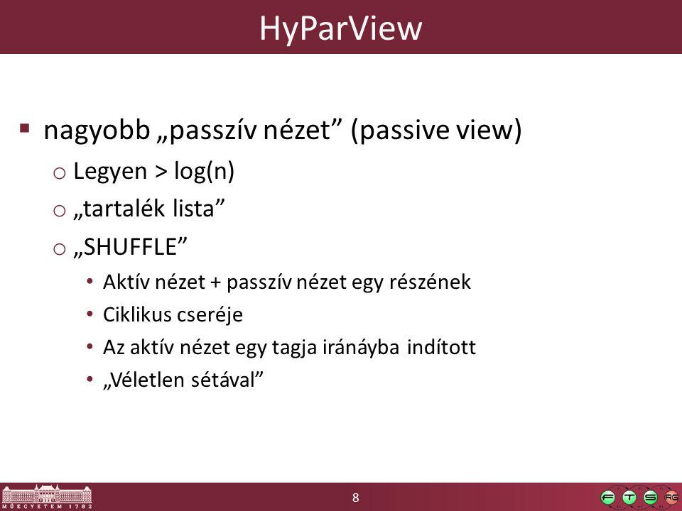 """8 HyParView  nagyobb """"passzív nézet (passive view) o Legyen > log(n) o """"tartalék lista o """"SHUFFLE Aktív nézet + passzív nézet egy részének Ciklikus cseréje Az aktív nézet egy tagja iránáyba indított """"Véletlen sétával"""