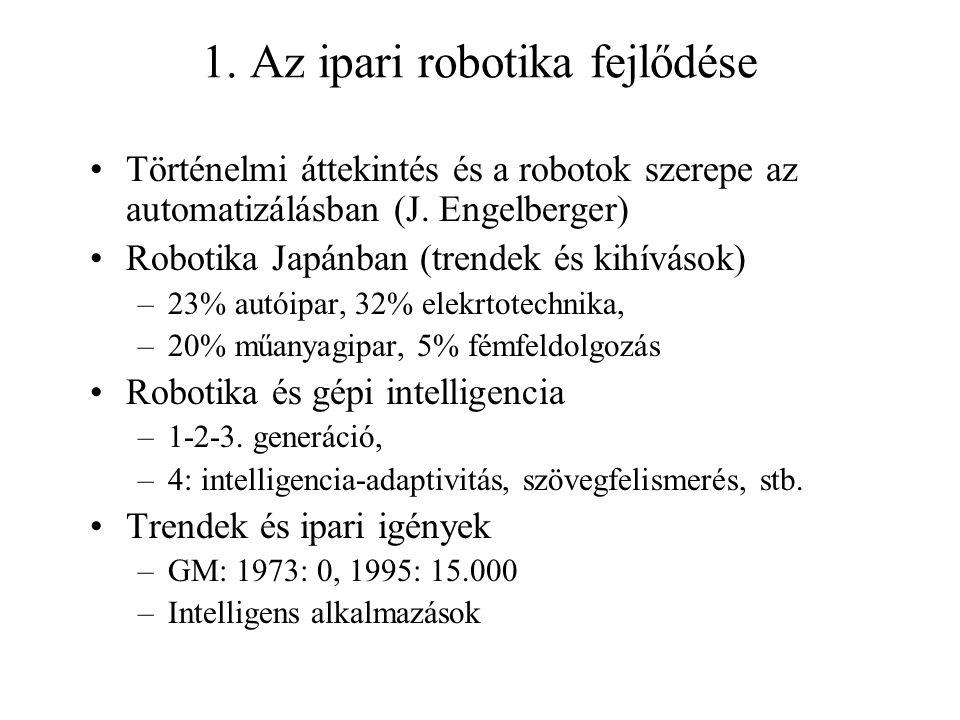 1.Az ipari robotika fejlődése Történelmi áttekintés és a robotok szerepe az automatizálásban (J.