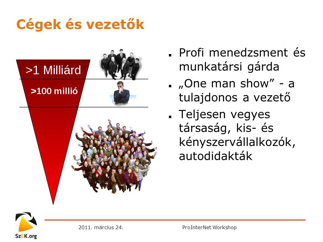 """2011. március 24.ProInterNet Workshop Cégek és vezetők ■ Profi menedzsment és munkatársi gárda ■ """"One man show"""" - a tulajdonos a vezető ■ Teljesen veg"""