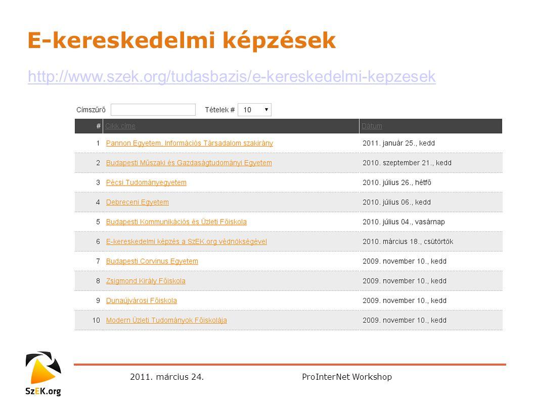 2011. március 24.ProInterNet Workshop E-kereskedelmi képzések http://www.szek.org/tudasbazis/e-kereskedelmi-kepzesek