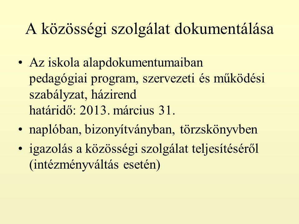 A közösségi szolgálat dokumentálása Az iskola alapdokumentumaiban pedagógiai program, szervezeti és működési szabályzat, házirend határidő: 2013.