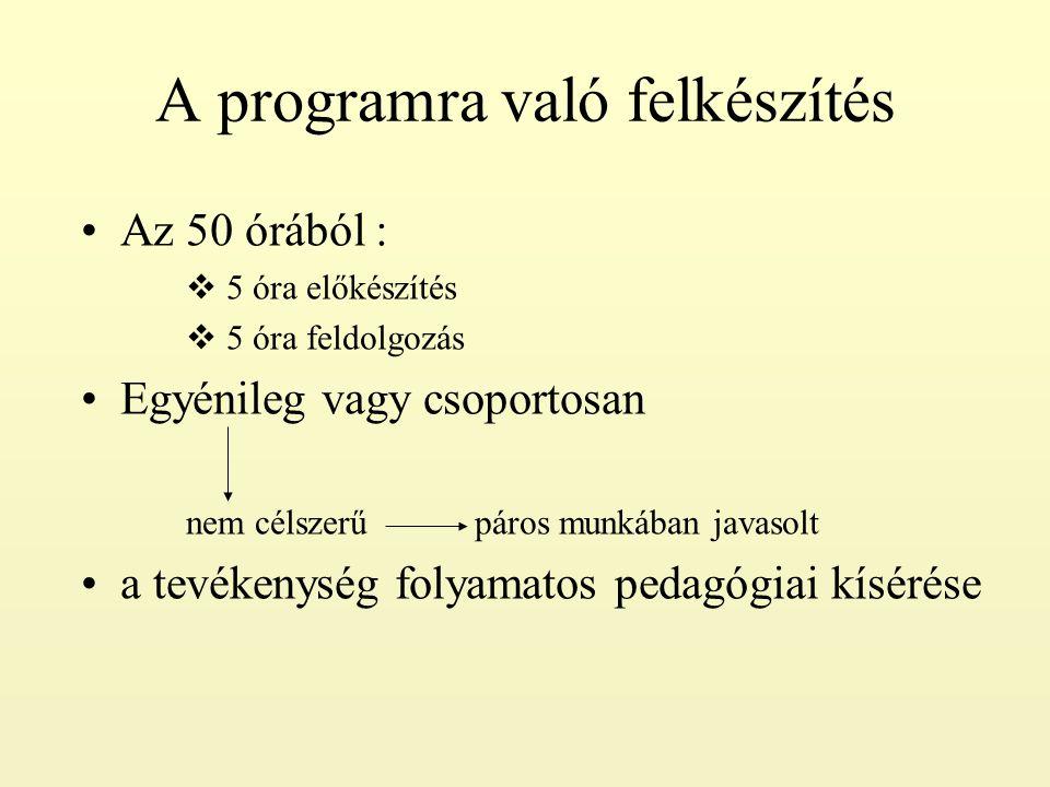 A programra való felkészítés Az 50 órából :  5 óra előkészítés  5 óra feldolgozás Egyénileg vagy csoportosan nem célszerű páros munkában javasolt a tevékenység folyamatos pedagógiai kísérése
