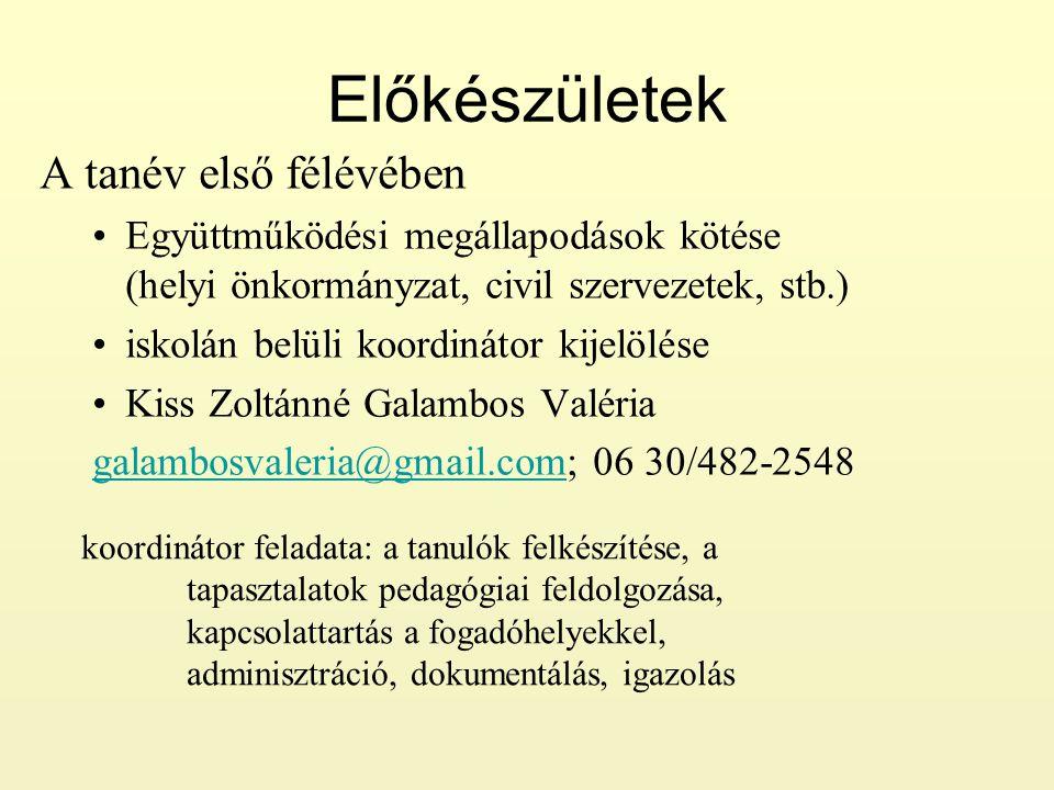 Előkészületek A tanév első félévében Együttműködési megállapodások kötése (helyi önkormányzat, civil szervezetek, stb.) iskolán belüli koordinátor kijelölése Kiss Zoltánné Galambos Valéria galambosvaleria@gmail.comgalambosvaleria@gmail.com; 06 30/482-2548 koordinátor feladata: a tanulók felkészítése, a tapasztalatok pedagógiai feldolgozása, kapcsolattartás a fogadóhelyekkel, adminisztráció, dokumentálás, igazolás