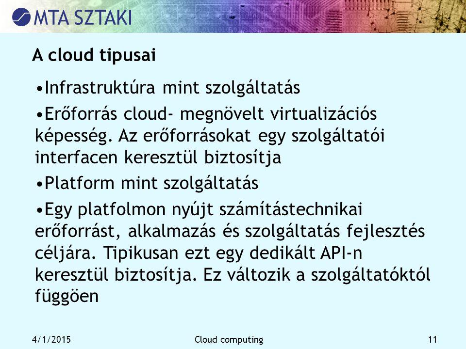 4/1/2015Cloud computing 11 A cloud tipusai Infrastruktúra mint szolgáltatás Erőforrás cloud- megnövelt virtualizációs képesség. Az erőforrásokat egy s