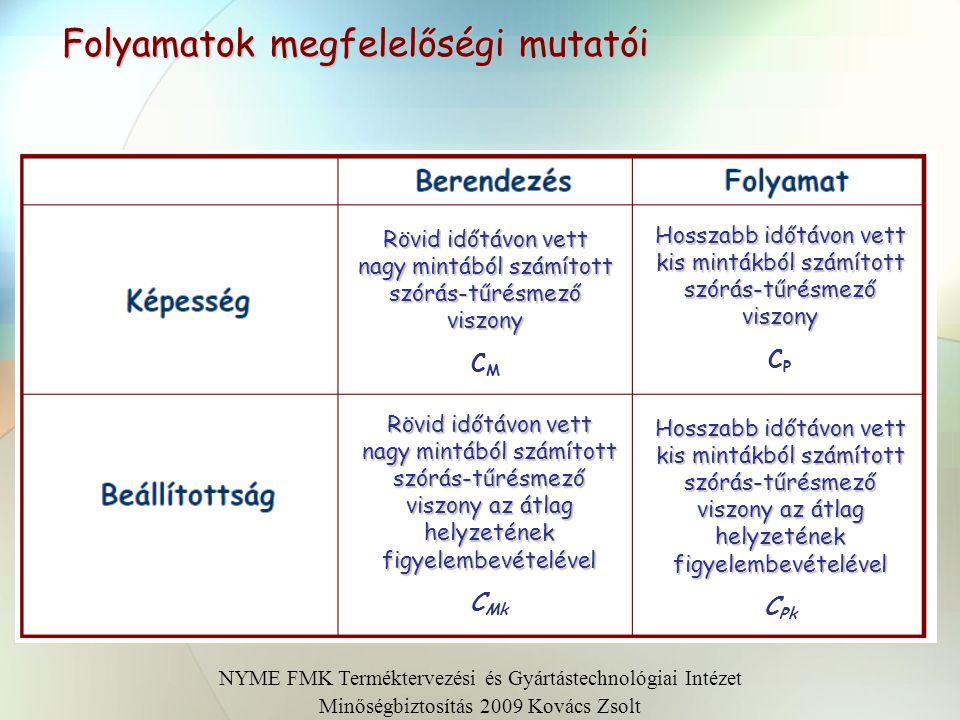 Folyamatok megfelelőségi mutatói NYME FMK Terméktervezési és Gyártástechnológiai Intézet Minőségbiztosítás 2009 Kovács Zsolt Hosszabb időtávon vett ki