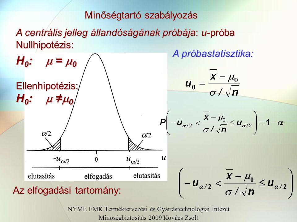 Minőségtartó szabályozás A centrális jelleg állandóságának próbája: u-próba Nullhipotézis: H 0 :  =  0 Ellenhipotézis: H0: ≠0H0: ≠0H0: ≠0H0: