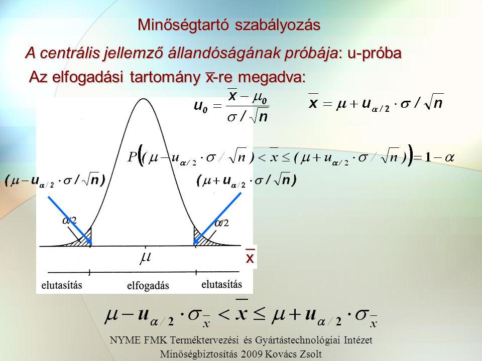Minőségtartó szabályozás A centrális jellemző állandóságának próbája: u-próba Az elfogadási tartomány x-re megadva: _ x _ NYME FMK Terméktervezési és