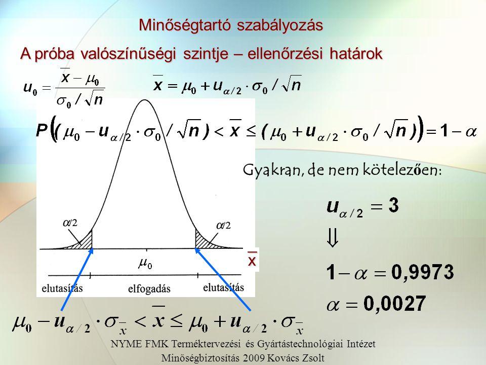 Minőségtartó szabályozás A próba valószínűségi szintje – ellenőrzési határok x _ NYME FMK Terméktervezési és Gyártástechnológiai Intézet Minőségbiztos