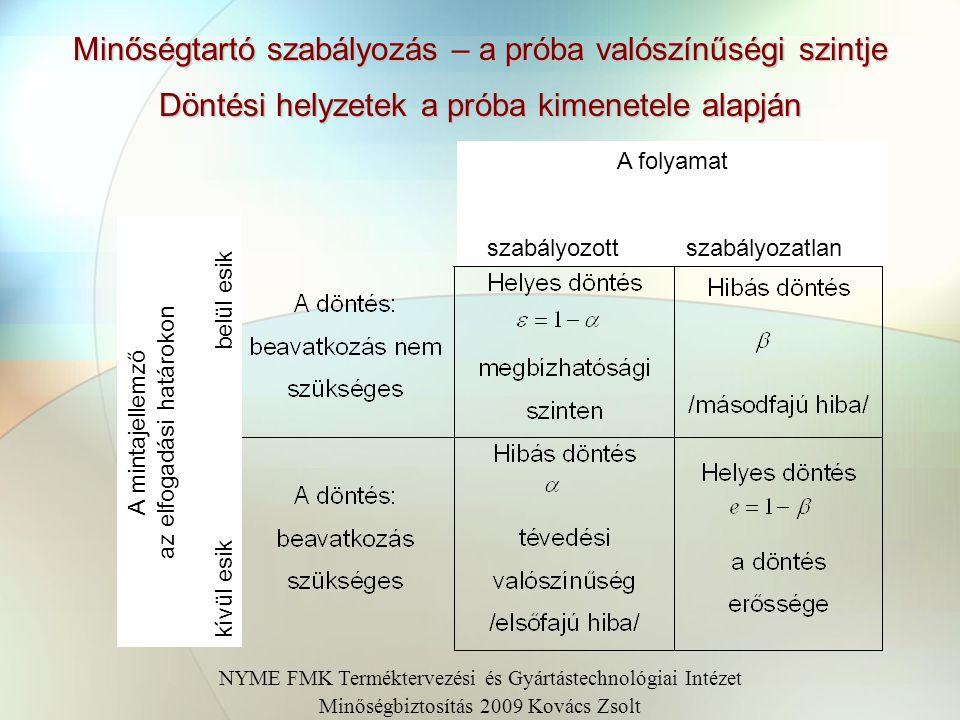 NYME FMK Terméktervezési és Gyártástechnológiai Intézet Minőségbiztosítás 2009 Kovács Zsolt Minőségtartó szabályozás – a próba valószínűségi szintje D
